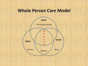 Whole Person Care